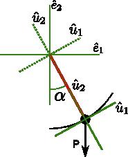 Péndulo con nuevo sistema de coordenadas